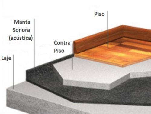 Manta Acústica COASE CONSTRUTORA